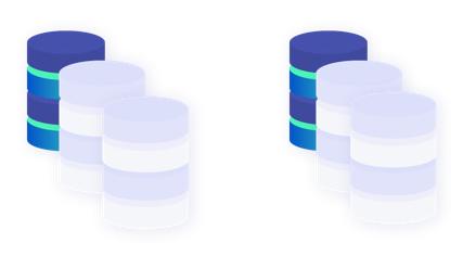database copies