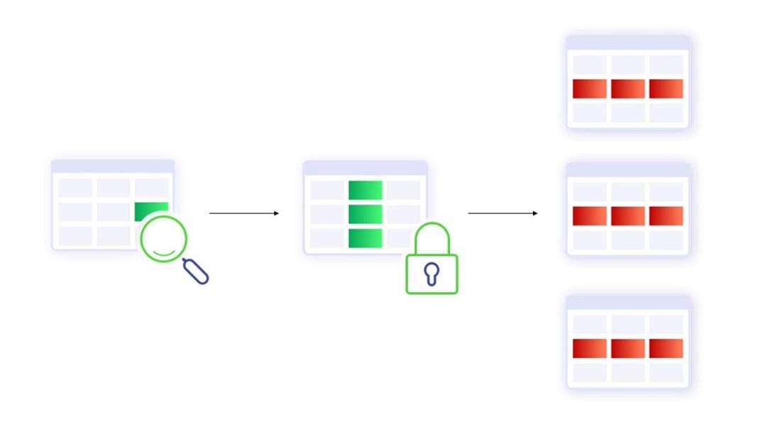 data analysis in software testing